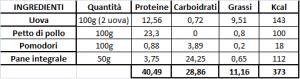 ricetta proteica 2